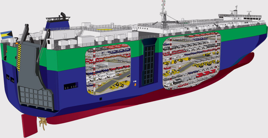 Ray Car Carriers Ltd Market Information Vessel Virtual Tour